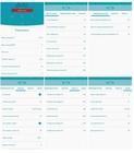 Sterownik wektorowy Sabvoton SVMC72080 BLUETOOTH programowalny odzysk