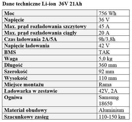 Bateria do roweru elektrycznego Li-ion 36V 21Ah